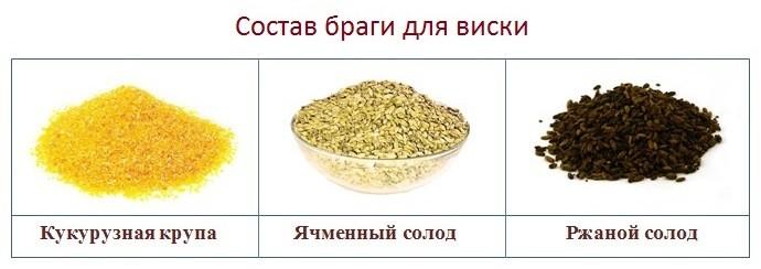 Как сделать ячменный солод для браги