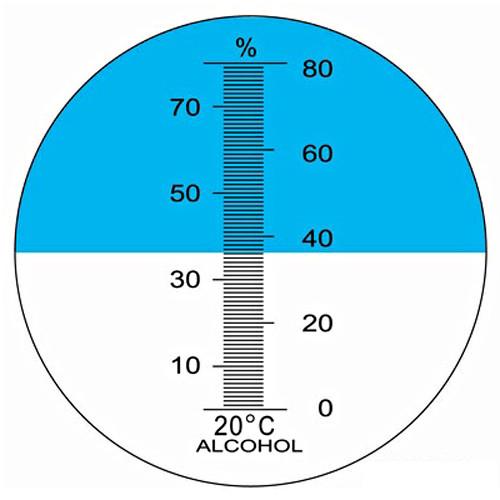 Рефрактометр 0-80% для спирта АТС